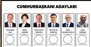 Cumhurbaşkanlığı Seçiminde Kullanılacak Oy Pusulasında Adayların Yerleri Kura İle Belli Oldu