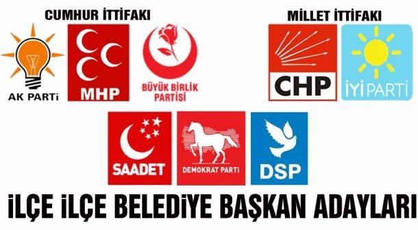 Ordu İli ve İlçelerindeki Siyasi Parti Belediye Başkan Adayları Tam Liste