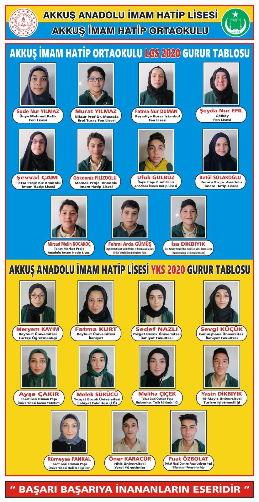 Akkuş Anadolu İmam Hatip Lisesi ve İmam Hatip Ortaokulu LGS ve YKS Sınavlarında Büyük Başarı Elde Etti.